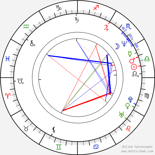 Ugo Dighero astro natal birth chart, Ugo Dighero horoscope, astrology