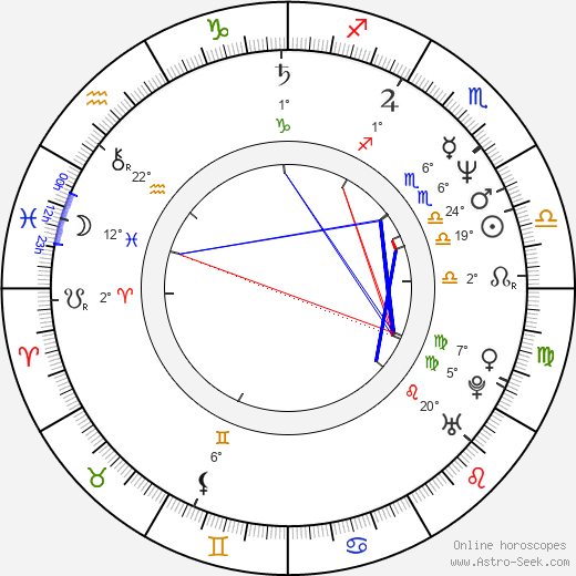 Wayne Pygram birth chart, biography, wikipedia 2019, 2020