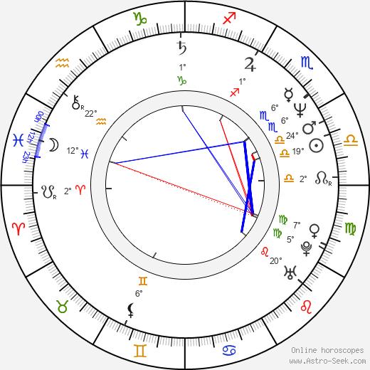 Wayne Pygram birth chart, biography, wikipedia 2020, 2021