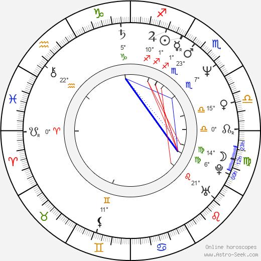 Ana Luiza Azevedo birth chart, biography, wikipedia 2020, 2021