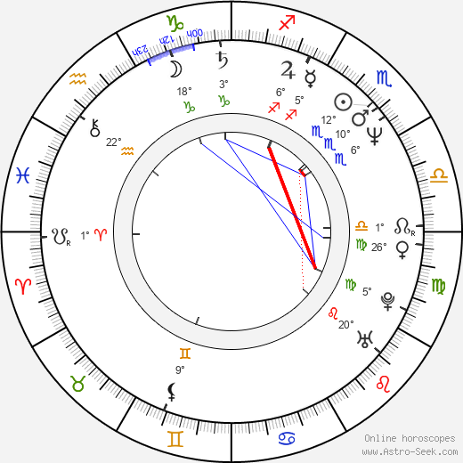 Bryan Adams birth chart, biography, wikipedia 2019, 2020