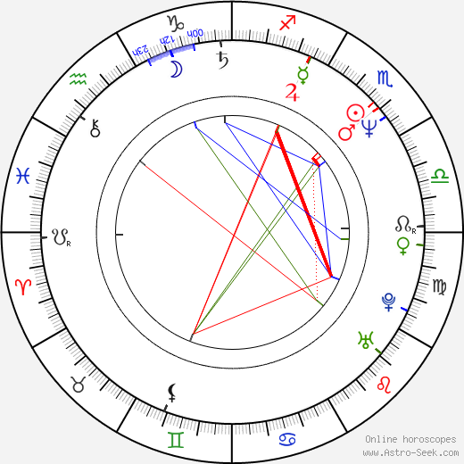 Bryan Adams astro natal birth chart, Bryan Adams horoscope, astrology
