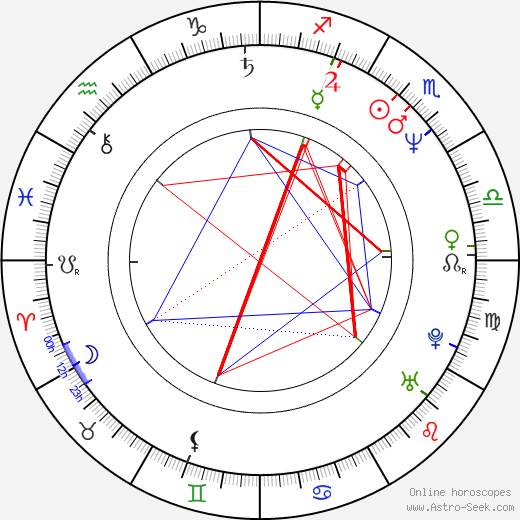 Caroline Goodall tema natale, oroscopo, Caroline Goodall oroscopi gratuiti, astrologia