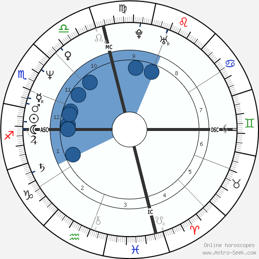 Cherie Currie horoscope, astrology, sign, zodiac, date of birth, instagram