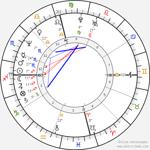 Cherie Currie birth chart, biography, wikipedia 2018, 2019