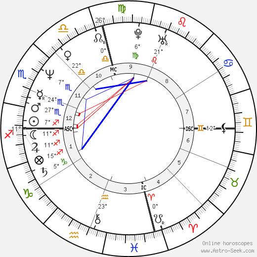 Cherie Currie tema natale, biography, Biografia da Wikipedia 2019, 2020