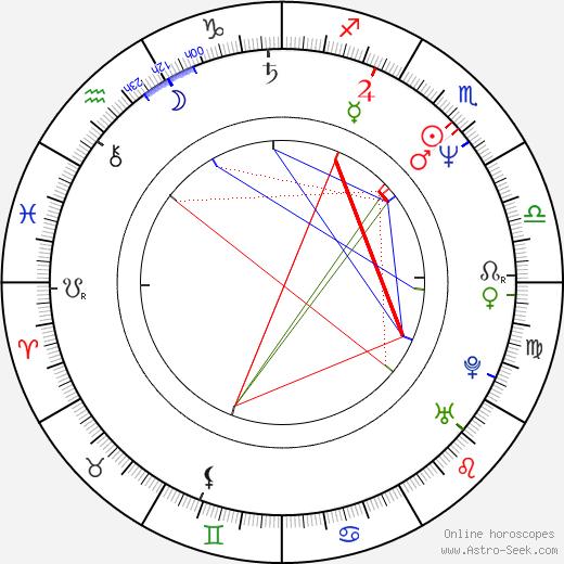 Christine De Veyrac birth chart, Christine De Veyrac astro natal horoscope, astrology