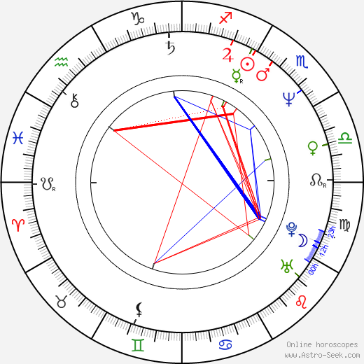 Dominique Dunne astro natal birth chart, Dominique Dunne horoscope, astrology