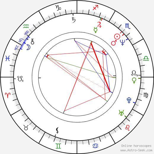Don McManus tema natale, oroscopo, Don McManus oroscopi gratuiti, astrologia