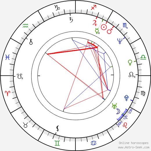 Eddie Frierson birth chart, Eddie Frierson astro natal horoscope, astrology