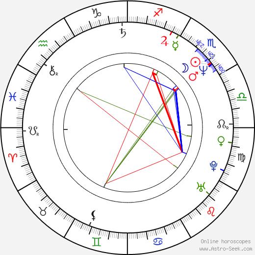 Eriko Hara день рождения гороскоп, Eriko Hara Натальная карта онлайн