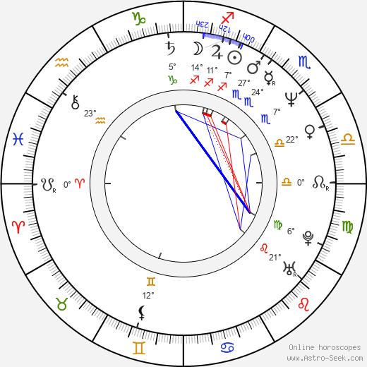 George Saunders birth chart, biography, wikipedia 2020, 2021