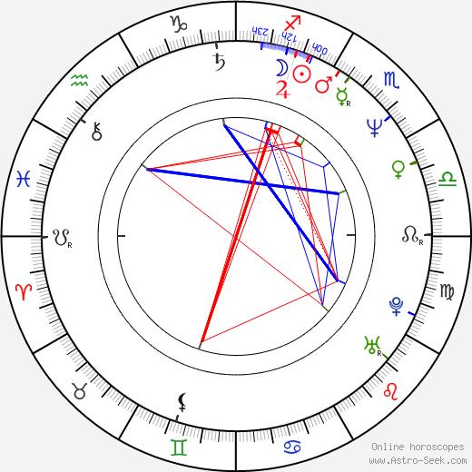 George Saunders birth chart, George Saunders astro natal horoscope, astrology