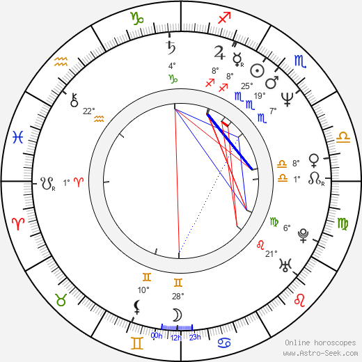 Guido Chiesa birth chart, biography, wikipedia 2020, 2021