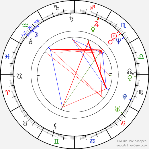 Henrik Ruben Genz день рождения гороскоп, Henrik Ruben Genz Натальная карта онлайн