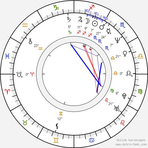 James McCaffrey birth chart, biography, wikipedia 2020, 2021