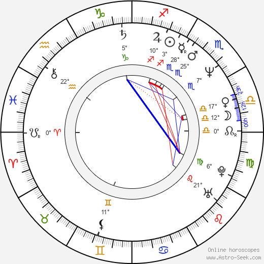 Jamie Rose birth chart, biography, wikipedia 2018, 2019