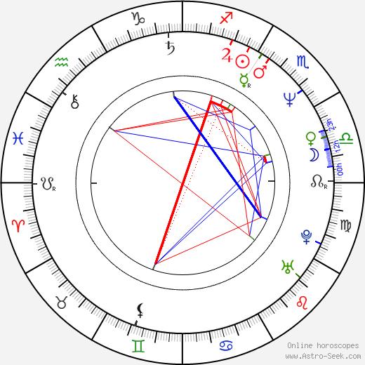 Jamie Rose astro natal birth chart, Jamie Rose horoscope, astrology