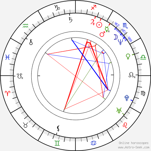 Judd Nelson astro natal birth chart, Judd Nelson horoscope, astrology