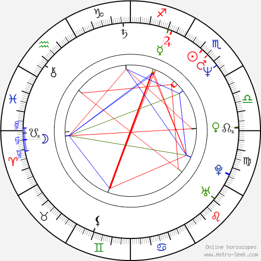 Katja Flint tema natale, oroscopo, Katja Flint oroscopi gratuiti, astrologia