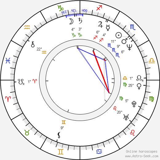 Ken Kirzinger birth chart, biography, wikipedia 2017, 2018
