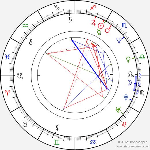 Marrie Lee день рождения гороскоп, Marrie Lee Натальная карта онлайн