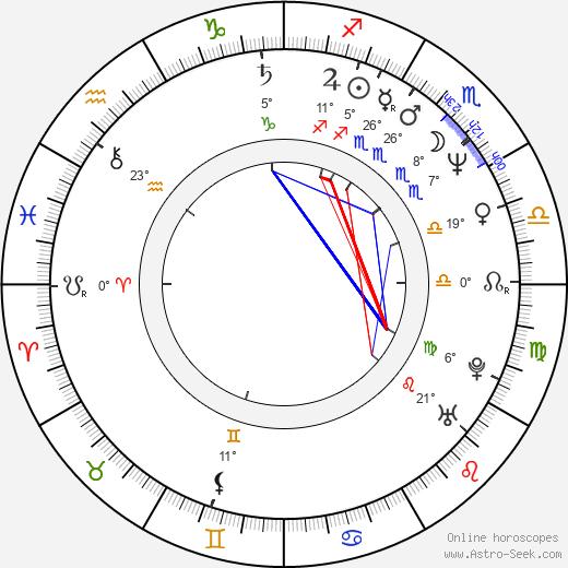 Massimo Recalcati birth chart, biography, wikipedia 2020, 2021