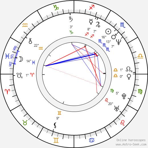 Mickey G. birth chart, biography, wikipedia 2019, 2020