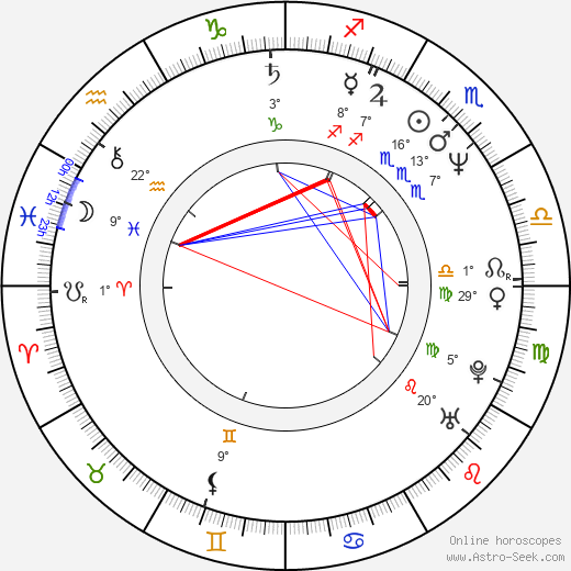 Miroslav Táborský birth chart, biography, wikipedia 2019, 2020