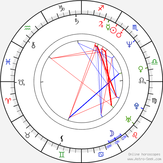 Naoko Watanabe birth chart, Naoko Watanabe astro natal horoscope, astrology