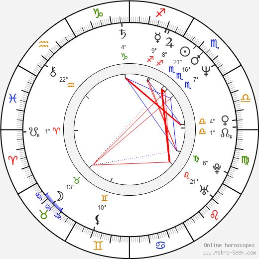 Paul Attanasio birth chart, biography, wikipedia 2018, 2019