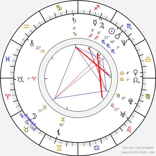 Paul McGann birth chart, biography, wikipedia 2018, 2019
