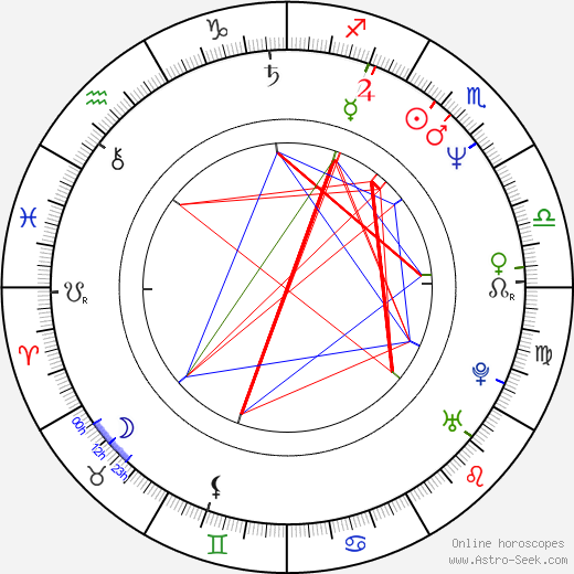 Paul McGann astro natal birth chart, Paul McGann horoscope, astrology