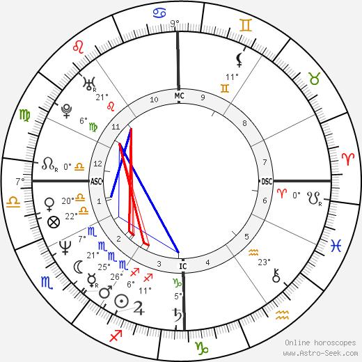 Rahm Emanuel tema natale, biography, Biografia da Wikipedia 2020, 2021