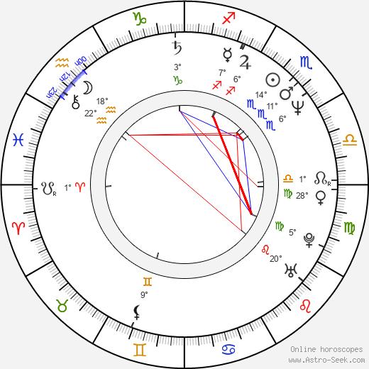 Teresa Swift birth chart, biography, wikipedia 2018, 2019