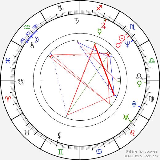 Teresa Swift astro natal birth chart, Teresa Swift horoscope, astrology