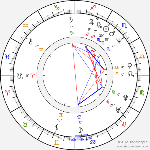Timothy Conigrave birth chart, biography, wikipedia 2018, 2019