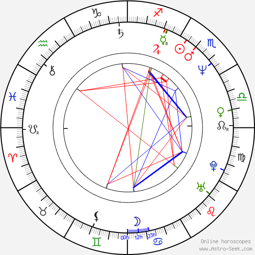 Timothy Conigrave astro natal birth chart, Timothy Conigrave horoscope, astrology