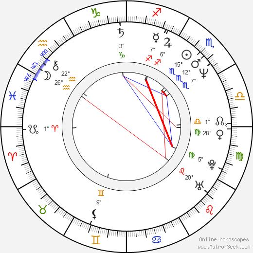 Tom Novembre birth chart, biography, wikipedia 2019, 2020