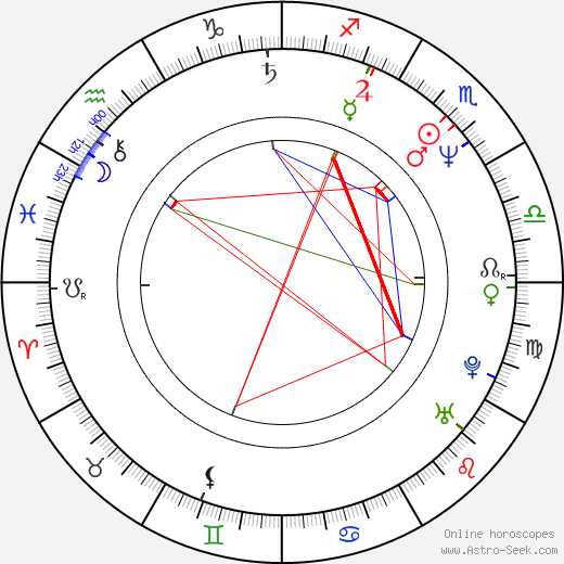Tom Novembre birth chart, Tom Novembre astro natal horoscope, astrology