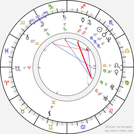 Uwe Janson birth chart, biography, wikipedia 2017, 2018