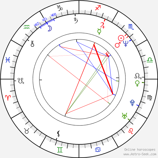 Uwe Janson astro natal birth chart, Uwe Janson horoscope, astrology