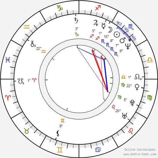 Valeria Cavalli birth chart, biography, wikipedia 2020, 2021