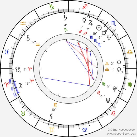 Vincent Irizarry birth chart, biography, wikipedia 2020, 2021