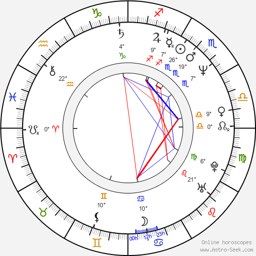 Wencke Barfoed birth chart, biography, wikipedia 2019, 2020