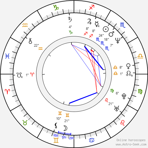 William R. Moses birth chart, biography, wikipedia 2020, 2021