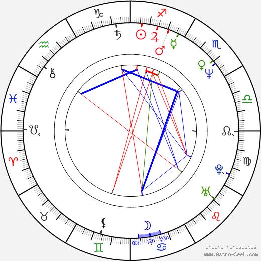 Alison La Placa astro natal birth chart, Alison La Placa horoscope, astrology
