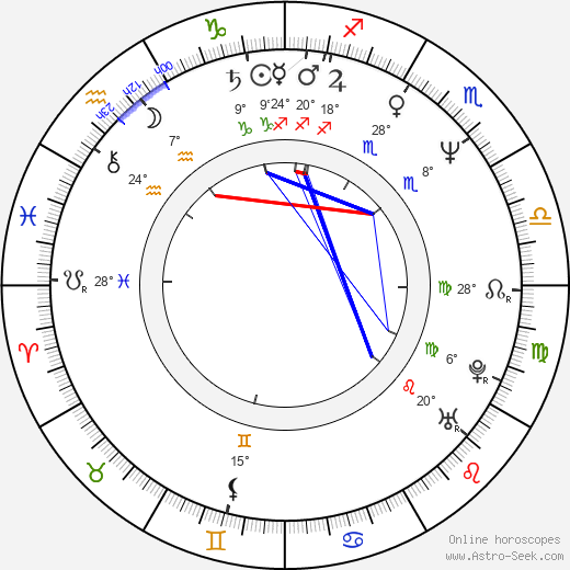 Andy Arness birth chart, biography, wikipedia 2019, 2020