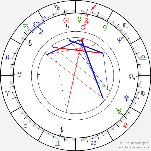 Andy Arness astro natal birth chart, Andy Arness horoscope, astrology