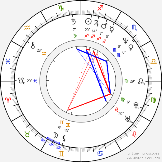 Cameron Dye birth chart, biography, wikipedia 2019, 2020